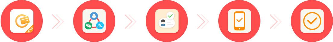 升级立刷商户版流程
